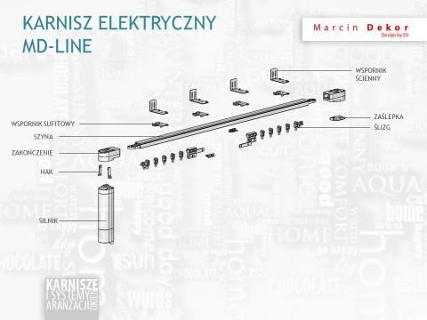 karnisz MD line